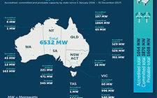 澳大利亚新政府需尽快提供稳定的能源政策