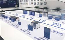 宁德时代:牵头设立电化学储能技术国家工程研究中心