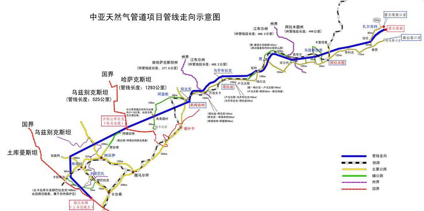 组织机构-中亚能源有限责任公司