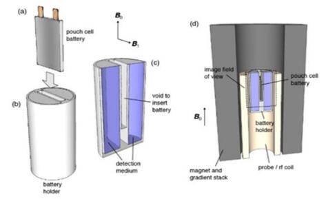 美国打造电池用 MRI  免拆解精准检测电池状态
