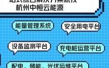 中国互联网+节能服务行业发展前景