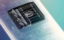 """两大巨头占据动力电池市场六成,""""第二梯队""""竞争激烈,凶猛扩产加速洗牌"""