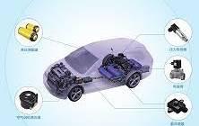美国氢能发展史,氢燃料电池车一直备受关注