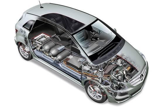 新能源汽车发展日益精细 氢燃料电池会否成为下一个万亿级投资产业?