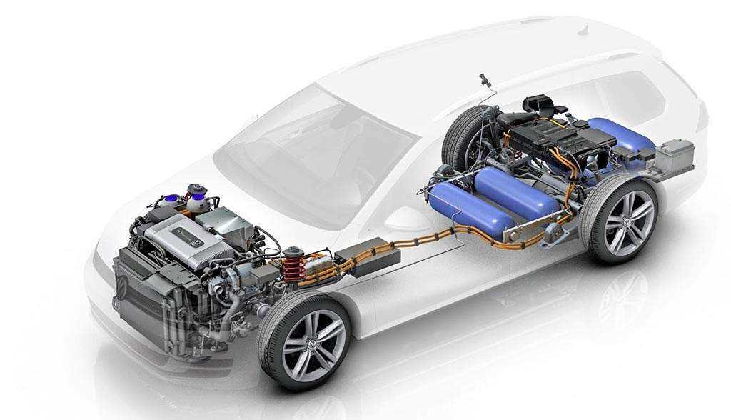 燃料电池汽车推广面临5大难点  产业化道路需长期探索