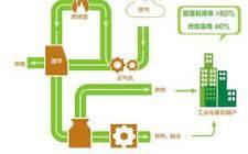 发改局核准:深圳能源集团首个天然气分布式能源项目