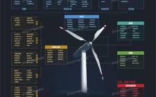 秦海岩:2018年风电产业实现高质量发展,得益于政策体系的与时俱进