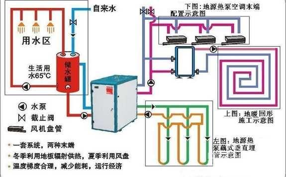 北京可再生能源开发利用规模已超过煤炭,预计2022年热泵系统占全市供热面积的8%左右