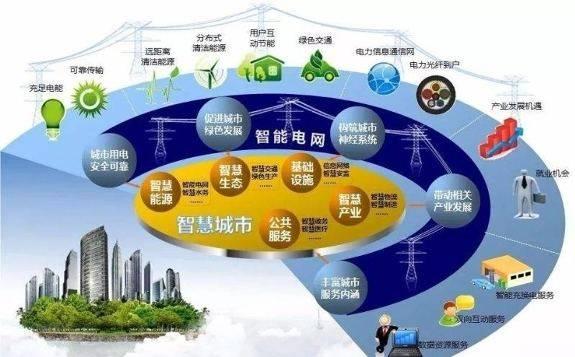 2019年,天津首座地下220千伏变电站正式开工;同时国网天津电力计划投入180亿元完善电网建设