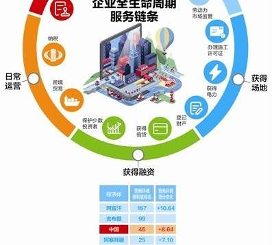 海南电网公司出台《2019—2020年优化电力营商环境工作方案》