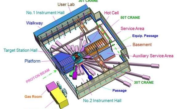 美国启动能源部多功能快中子源项目 ,为先进核燃料的加速试验提供前沿技术