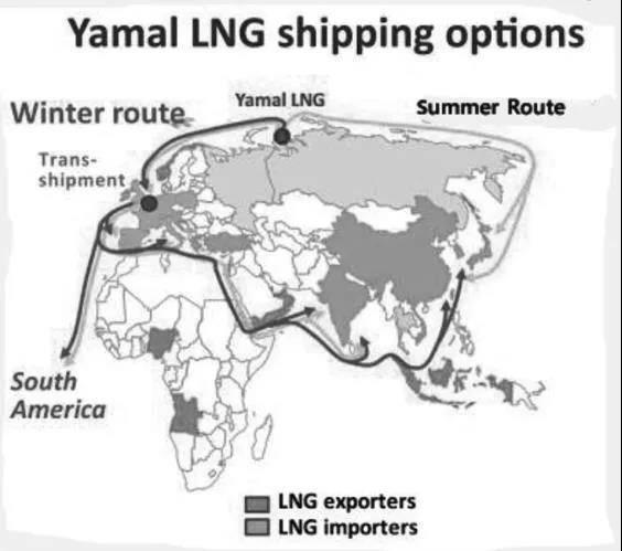 俄罗斯开发亚洲天然气市场的前景分析