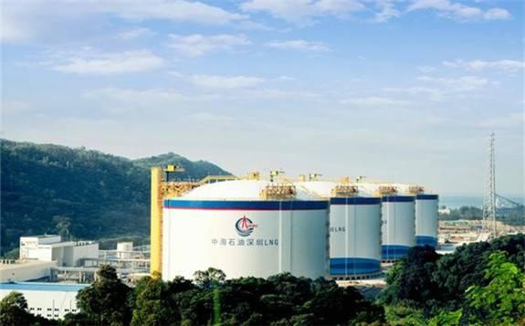 中海油建天然气液化技术、LNG接收与存储技术、清洁能源综合利用核心体系