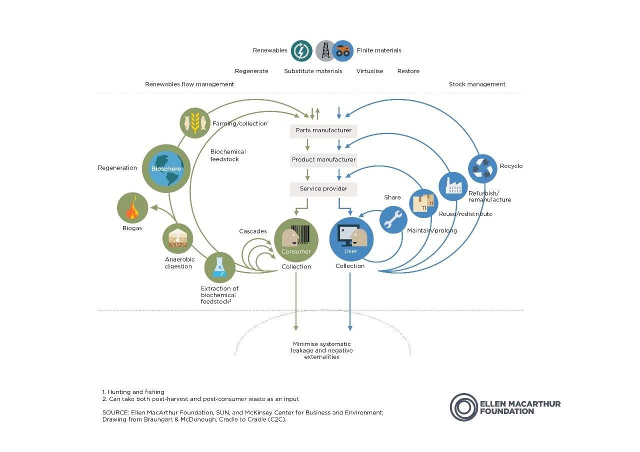 全球每天消费咖啡超过20亿杯  残渣可以制成生物燃料发电减缓全球变暖