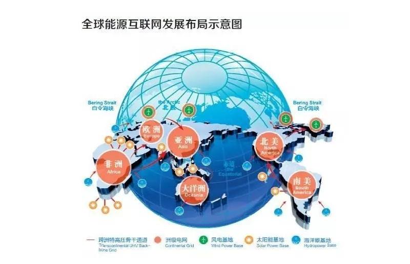 刘振亚:构建全球能源互联网、实现清洁能源全球优化