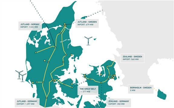 丹麦能源署积极布局新的海上风场 总装机12.4GW或将回归海上风电老大!