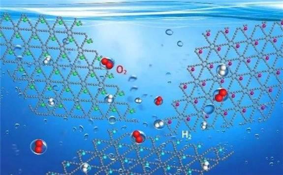 新型单原子OER催化剂制氢效率更高  可降低80%成本!