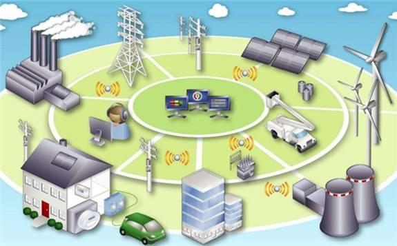 """中国""""泛在电力物联网""""产品展示"""