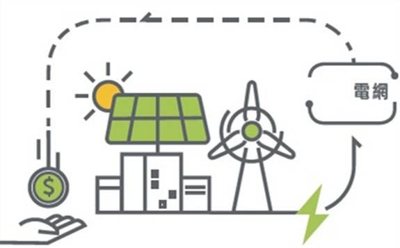 南方省份电力现货市场开始试点运行,意味着我国电价不再是完全政府定价