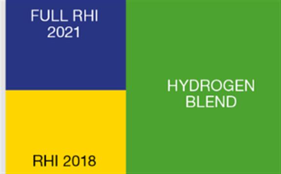 英国开展氢气-天然气混合项目进实验