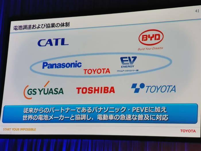 """比亚迪电池供货丰田汽车  """"发动机""""使其逐渐强大!"""