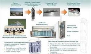 美国将于2027年前建成首座SMR核电厂