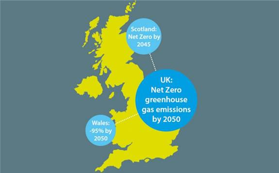 英国通过净零排放法