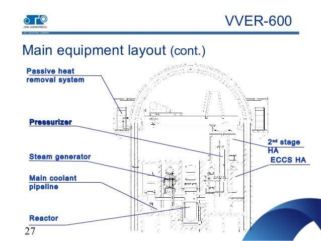 俄罗斯正在向海外用户推介全新采用VVER-600中型堆