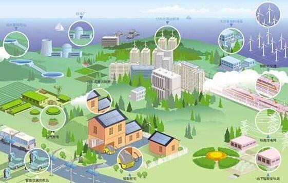 微电网渐成综合能源最有效应用形式