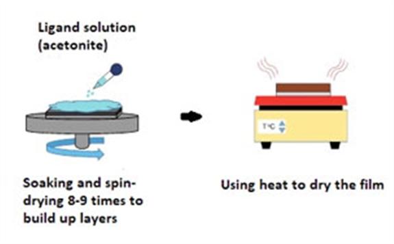 KAUST开发低成本热电纳米材料 可将机器排放废热转化为电能