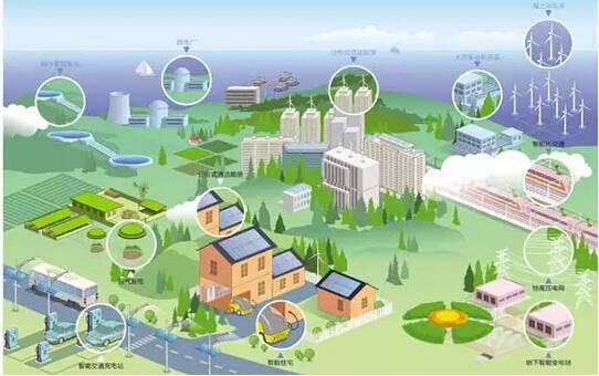 微电网定位:提升相关联业务的整体能源服务效率