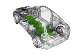四川省加快推进新能源汽车动力蓄电池回收利用体系建设