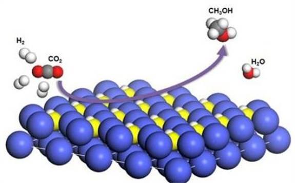 如何降低电解水制氢的成本?