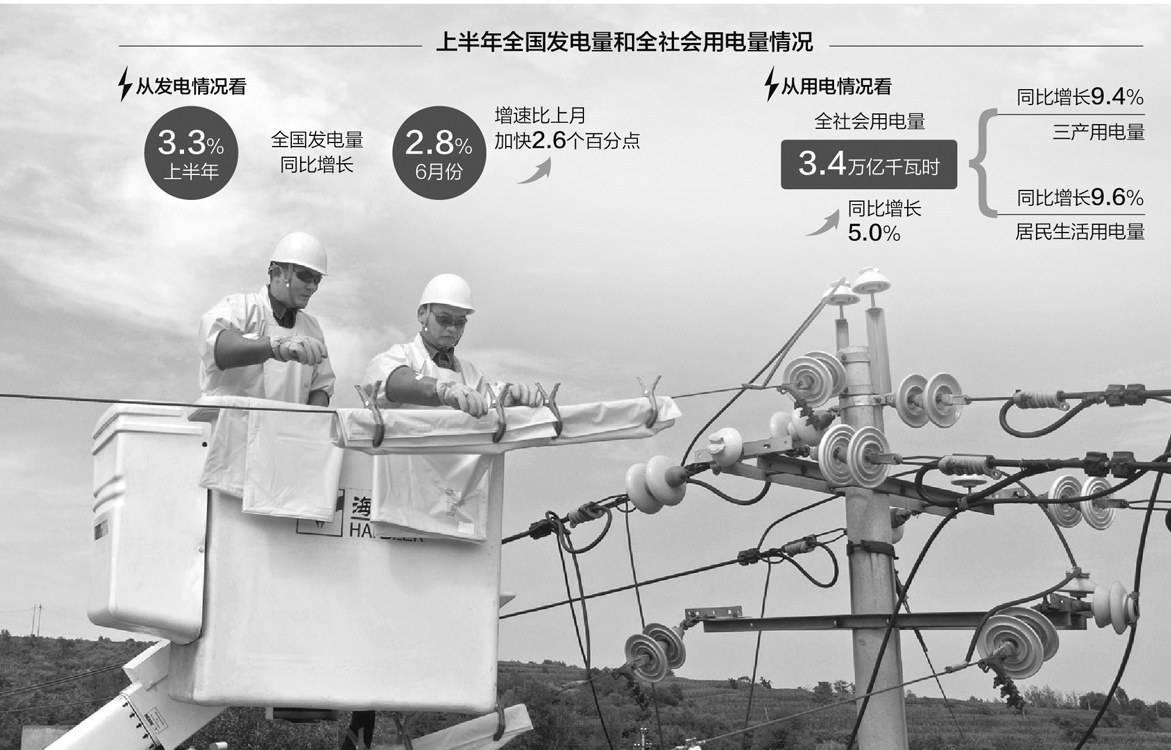 电力市场价格机制完善 助力新能源发电