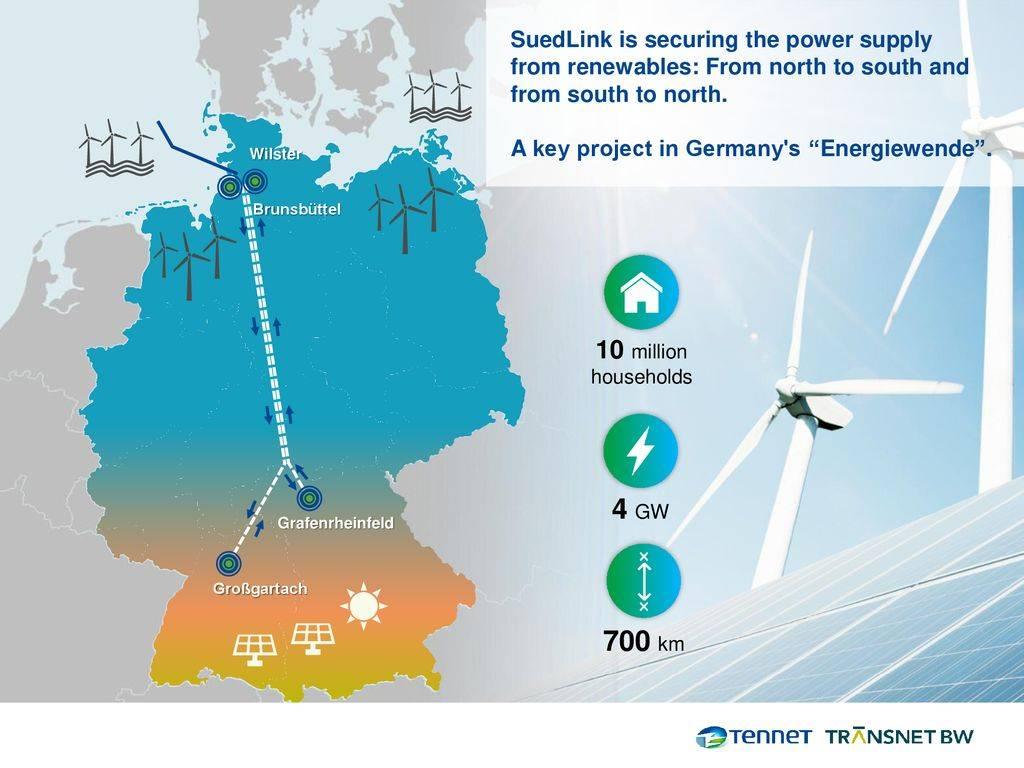 德国计划建设第四条南北高压直流输电线路以实现向可再生能源过渡