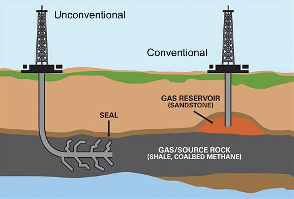 俄罗斯科研团队分析地下水成分  提高油气蕴藏层勘探准确性