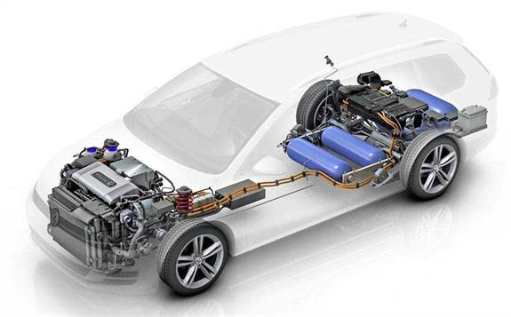 会不会因为动力电池电动汽车发展良好,政府要放缓对燃料电池汽车的支持?