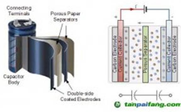 电网转型:对数据驱动的几层理解