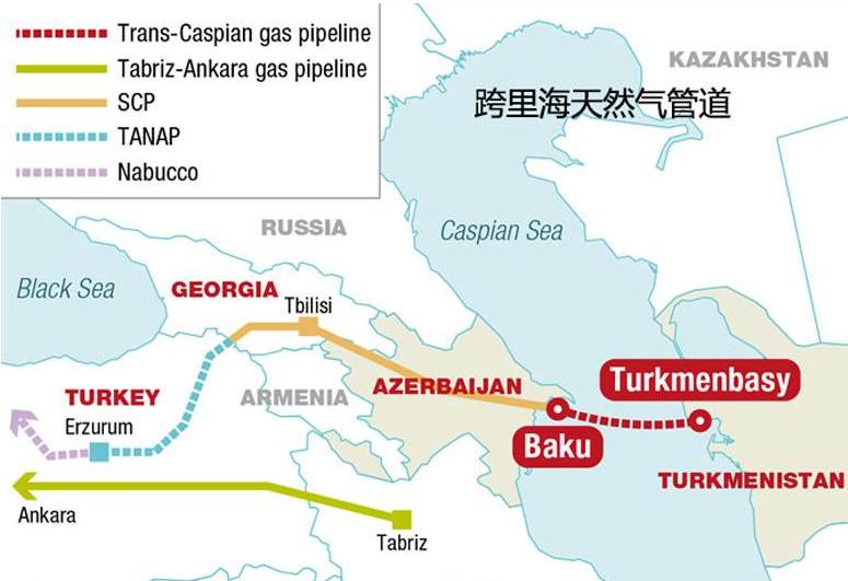 中国将与欧盟国家共同参与建设跨里海天然气管道建设项目