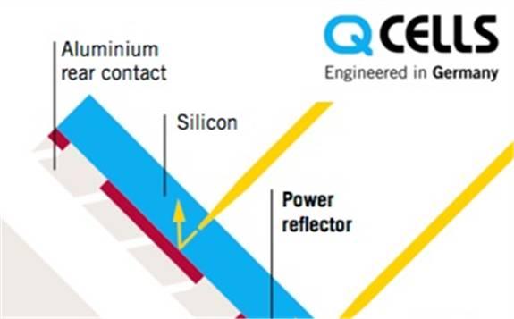 Q CELLS将携高效太阳能组件亮相2019 Intersolar 南美展会