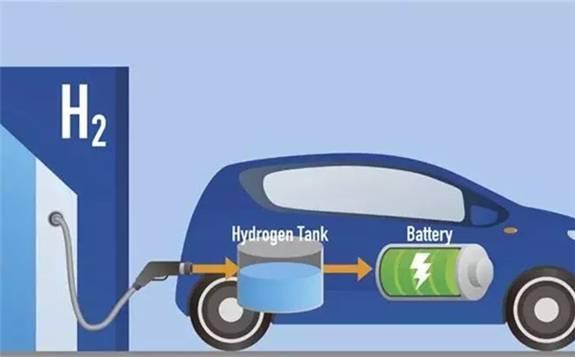 德国继续依靠氢作为未来的能源