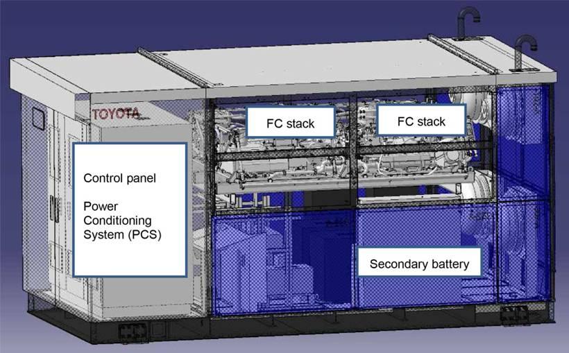 丰田研发固定式燃料电池(FC)发动机为工厂供电