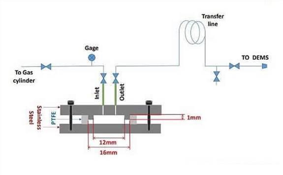 世界上首个完全可充电的锂-二氧化碳电池原型诞生