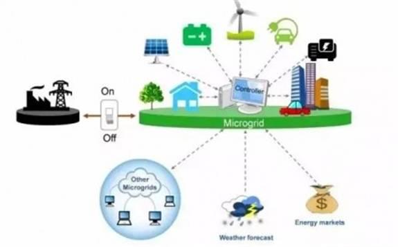 储能技术推动新能源微电网落地 推动实现智慧能源