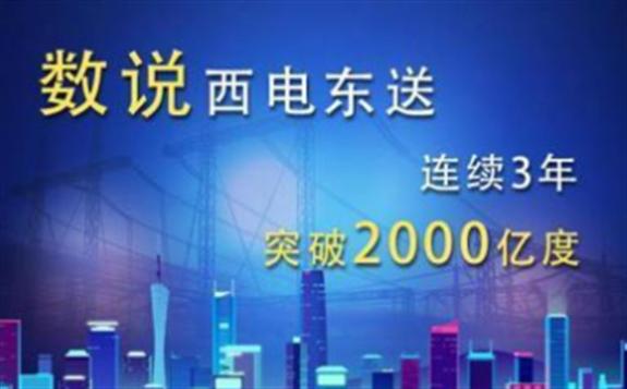 西电东送连续三年突破2000亿度