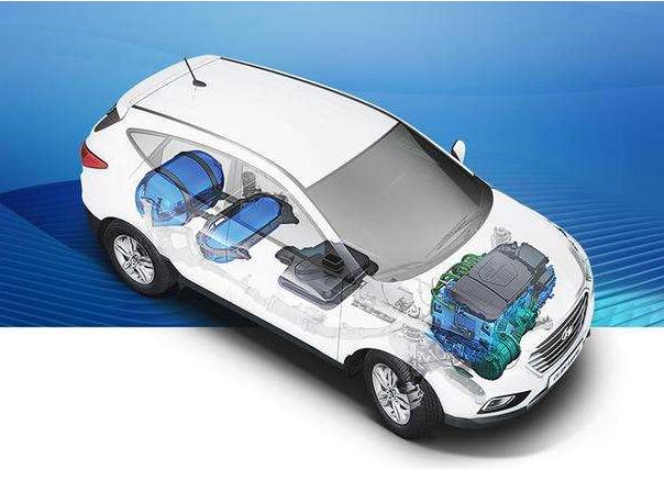 各大车企积极投资氢能源产业  产学研深度配合蓄势待发