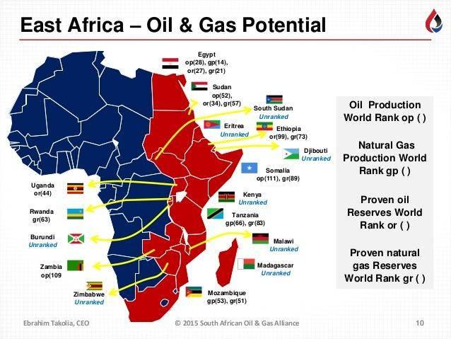 未來東非或將成長為全球油氣中心