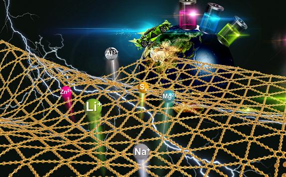 电化学新浦京应用需求增长 锂电池技术亟待突破
