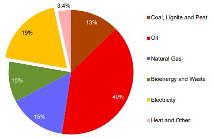 国际原子能机构: 2050年全球核电发展趋势预测