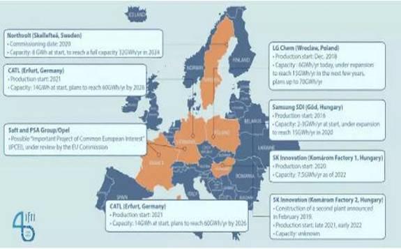 欧洲动力电池本土企业,似乎真的到了兵临城下的至暗时刻?